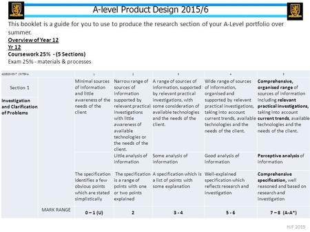 A-level Product Design 2015/6 HJF 2015 This booklet is a guide for you to use to produce the research section of your A-Level portfolio over summer. Overview.
