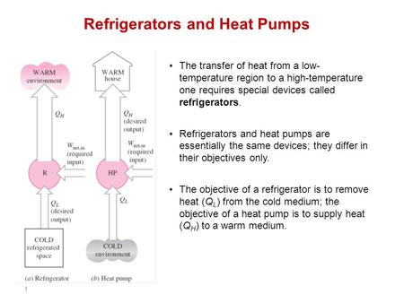 1 Refrigerators and Heat Pumps The transfer of heat from a low- temperature region to a high-temperature one requires special devices called refrigerators.