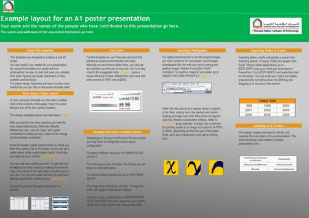 Example layout for an A1 poster presentation