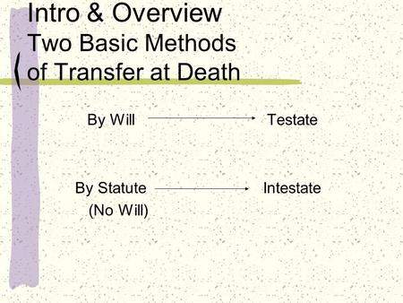 Intro & Overview Two Basic Methods of Transfer at Death By Will By Statute (No Will) Testate Intestate.