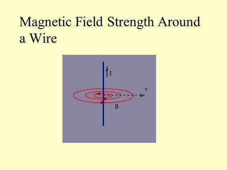Magnetic Field Strength Around a Wire. From the demonstration, we saw that: the magnetic field strength varies directly with the amount of current flowing.