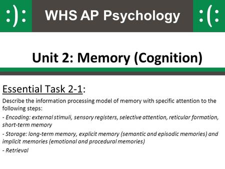 WHS AP Psychology Unit 2: Memory (Cognition) Essential Task 2-1: Describe the information processing model of memory with specific attention to the following.