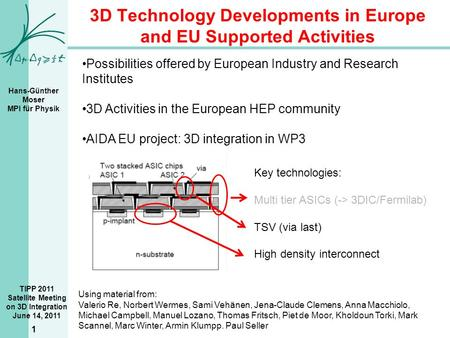 Hans-Günther Moser MPI für Physik TIPP 2011 Satellite Meeting on 3D Integration June 14, 2011 3D Technology Developments in Europe and EU Supported Activities.