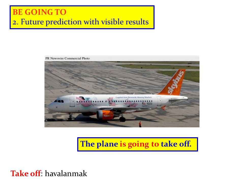 BE GOING TO 2. Future prediction with visible results He is going to race. Race: yarışmak