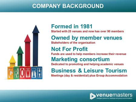 Formed in 1981 Started with 25 venues and now has over 90 members Owned by member venues Stakeholders of the organisation Not For Profit Funds are used.