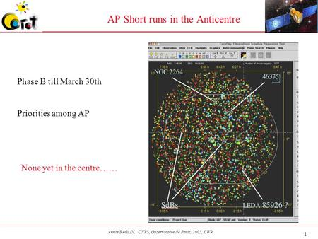 1 Annie BAGLIN, CNRS, Observatoire de Paris, 2005, CW9 AP Short runs in the Anticentre Phase B till March 30th Priorities among AP None yet in the centre……