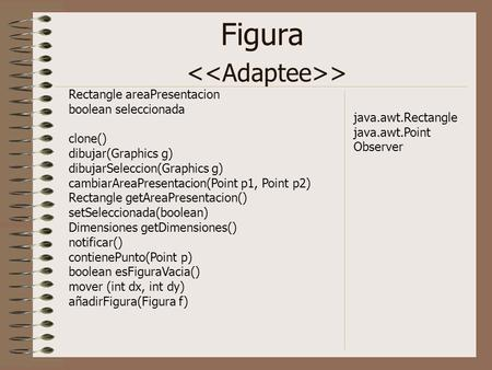 Figura > Rectangle areaPresentacion boolean seleccionada clone() dibujar(Graphics g) dibujarSeleccion(Graphics g) cambiarAreaPresentacion(Point p1, Point.
