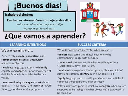 ¿Qué vamos a aprender? LEARNING INTENTIONSSUCCESS CRITERIA We are learning (to)… effectively decode, understand and recognize new essential vocabulary.