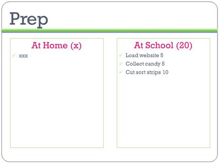 Prep At School (20)  Load website 5  Collect candy 5  Cut sort strips 10 At Home (x)  xxx.