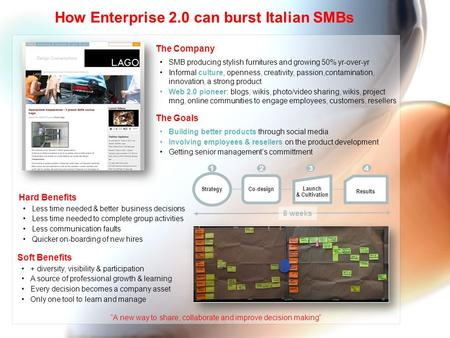 How Enterprise 2.0 can burst Italian SMBs The Company SMB producing stylish furnitures and growing 50% yr-over-yr Informal culture, openness, creativity,