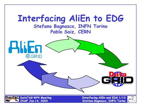 DataTAG WP4 Meeting CNAF Jan 14, 2003 Interfacing AliEn and EDG 1/13 Stefano Bagnasco, INFN Torino Interfacing AliEn to EDG Stefano Bagnasco, INFN Torino.