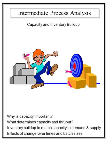 Intermediate Process Analysis Capacity and Inventory Buildup Why is capacity important? What determines capacity and thruput? Inventory buildup to match.