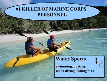 #1 KILLER OF MARINE CORPS PERSONNEL Water Sports Swimming, boating, scuba diving, fishing = 13 FY99-03.