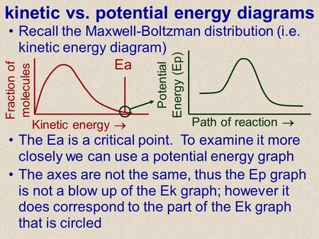 Kinetic vs. potential energy diagrams Recall the Maxwell-Boltzman distribution (i.e. kinetic energy diagram) Kinetic energy Fraction of molecules Ea The.