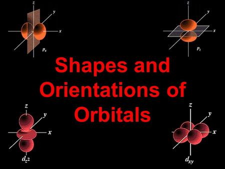 Shapes and Orientations of Orbitals