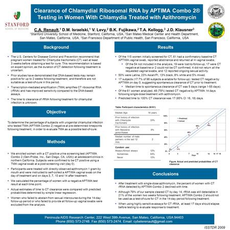 Clearance of Chlamydial Ribosomal RNA by APTIMA Combo 2® Testing in Women With Chlamydia Treated with Azithromycin C.A. Renault, 1 D.M. Israelski, 1 V.