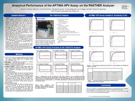 Analytical Performance of the APTIMA HPV Assay on the PANTHER Analyzer