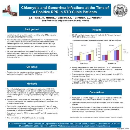 Chlamydia and Gonorrhea Infections at the Time of a Positive RPR in STD Clinic Patients S.S. Philip, J.L. Marcus, J. Engelman, K.T. Bernstein, J.D. Klausner.