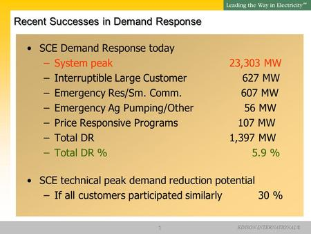 EDISON INTERNATIONAL® SM Southern California Edison Demand Response Present and Future Presented by Larry Oliva Director, Tariff Programs and Services.