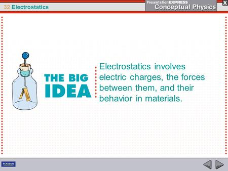 32 Electrostatics Electrostatics involves electric charges, the forces between them, and their behavior in materials.