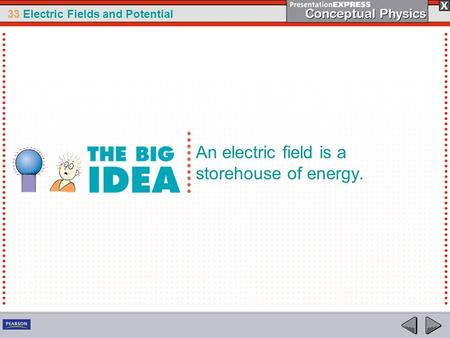 An electric field is a storehouse of energy.
