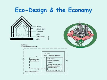 Eco-Design & the Economy. Design Dimensions Political / Financial: trade, money / currency, EPR / property /service Energy: soft energy path Technological: