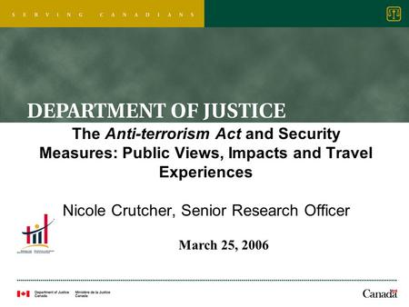 The Anti-terrorism Act and Security Measures: Public Views, Impacts and Travel Experiences Nicole Crutcher, Senior Research Officer March 25, 2006.