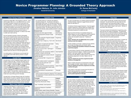 TEMPLATE DESIGN © 2008 www.PosterPresentations.com Novice Programmer Planning: A Grounded Theory Approach Jonathan Wellons, Dr. Julie Johnson Dr. Renee.