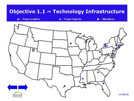 Objective 1.1 ~ Technology Infrastructure = Team Leaders = Team Experts= Members 11/08/05.
