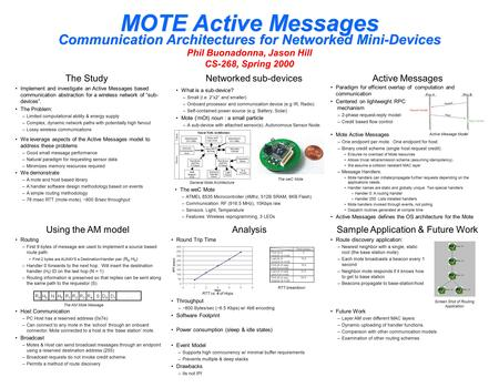 Phil Buonadonna, Jason Hill CS-268, Spring 2000 MOTE Active Messages Communication Architectures for Networked Mini-Devices Networked sub-devicesActive.