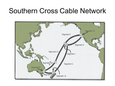 Southern Cross Cable Network. Pending US Connections to Northern Route of SX TransPORT AARNet Kahe Point Oahu Hillsboro Oregon Fiber/WDM to Portland Pwave.