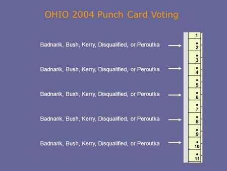 Badnarik, Bush, Kerry, Disqualified, or Peroutka OHIO 2004 Punch Card Voting.