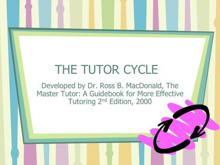 THE TUTOR CYCLE Developed by Dr. Ross B. MacDonald, The Master Tutor: A Guidebook for More Effective Tutoring 2nd Edition, 2000.