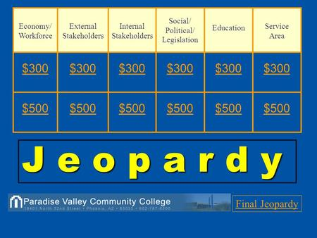 Final Jeopardy J e o p a r d y Economy/ Workforce External Stakeholders Internal Stakeholders Social/ Political/ Legislation Education Service Area $300.