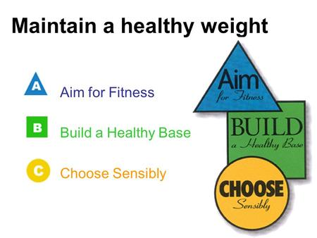 Maintain a healthy weight Aim for Fitness Build a Healthy Base Choose Sensibly.