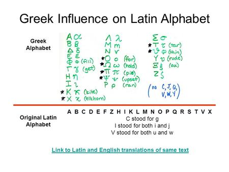 Greek Influence on Latin Alphabet