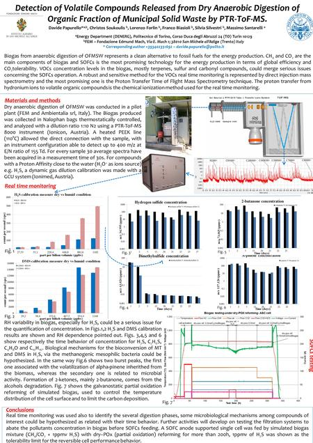 Detection of Volatile Compounds Released from Dry Anaerobic Digestion of Organic Fraction of Municipal Solid Waste by PTR-ToF-MS. Davide Papurello* a,b,