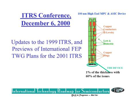 Work in Progress --- Not for Publication ITRS Conference, December 6, 2000 THE DEVICE Copper Conductors (8 Levels) Low-k Dielectric Copper Plugs 1% of.