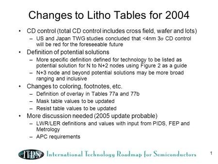 1 Changes to Litho Tables for 2004 CD control (total CD control includes cross field, wafer and lots) –US and Japan TWG studies concluded that <4nm 3 CD.