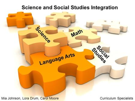 Science and Social Studies Integration Language Arts Social Studies Math Science Mia Johnson, Lora Drum, Carol Moore Curriculum Specialists.