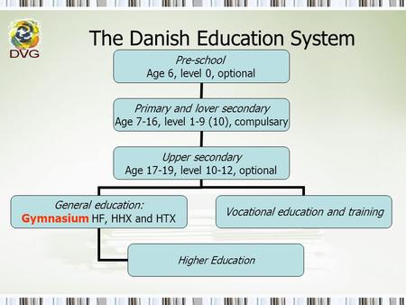 The Danish Education System
