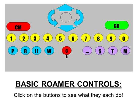 5678904123 CECE STMWPR[ ] GO CM BASIC ROAMER CONTROLS: Click on the buttons to see what they each do!