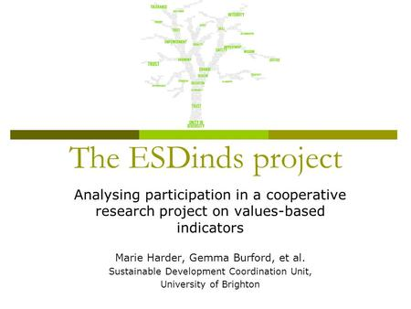 The ESDinds project Analysing participation in a cooperative research project on values-based indicators Marie Harder, Gemma Burford, et al. Sustainable.