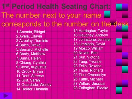 1 st Period Health Seating Chart: The number next to your name corresponds to the number on the desk 1.Arasnia, Bibigol 2.Ayala, Edayni 3.Azoulay, Dominic.