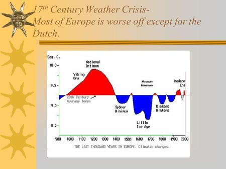 17 th Century Weather Crisis- Most of Europe is worse off except for the Dutch.