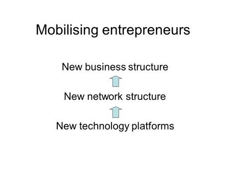 Mobilising entrepreneurs New business structure New network structure New technology platforms.
