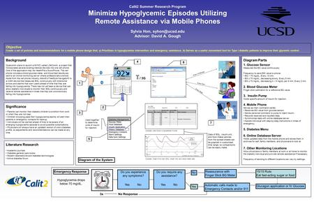 Do you require any assistance? Do you experience any symptoms? Calit2 Summer Research Program Minimize Hypoglycemic Episodes Utilizing Remote Assistance.