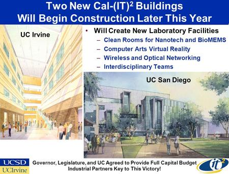 Two New Cal-(IT) 2 Buildings Will Begin Construction Later This Year Will Create New Laboratory Facilities –Clean Rooms for Nanotech and BioMEMS –Computer.