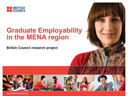 Www.britishcouncil.org1 Graduate Employability in the MENA region British Council research project.