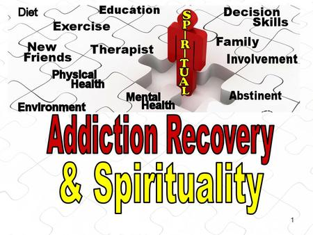 1. 2 3 Why is spirituality an essential component in relapse prevention, or recovery programs?